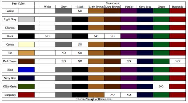 tabulka barvy done