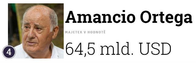 amancio done